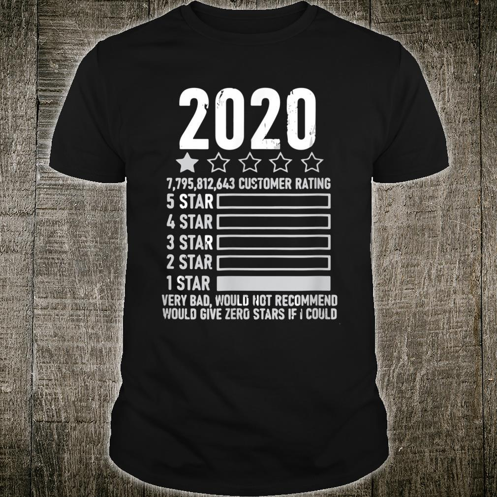 Very bad would not recommend 2020 Home Party Halloween Shirt